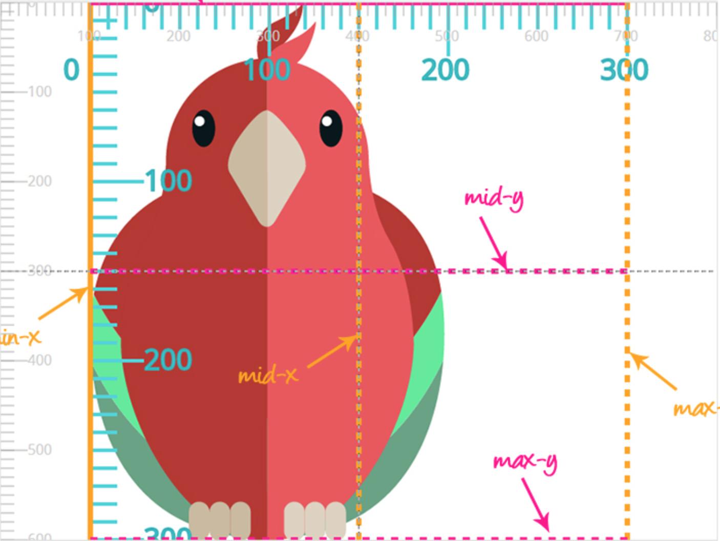 preserveAspectRatio让你的SVG伸缩变简单